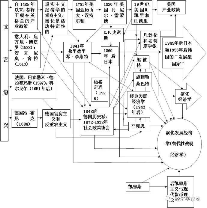 """在介绍北京大学学科建设成就时,将""""新结构经济学""""列入了与考古学等相"""